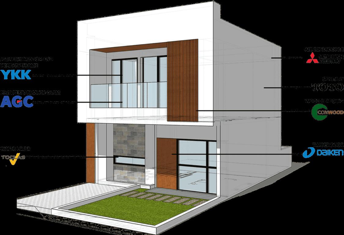 Material Perumahan Green Bamboo Terrace Bogor